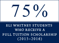 75% of Eli Whitney students receive a full tuition scholarship (2015-2016)