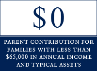 Expected parent contribution for families with<br />