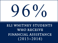 98% of Eli Whitney students receive financial assistance (2015-2016)