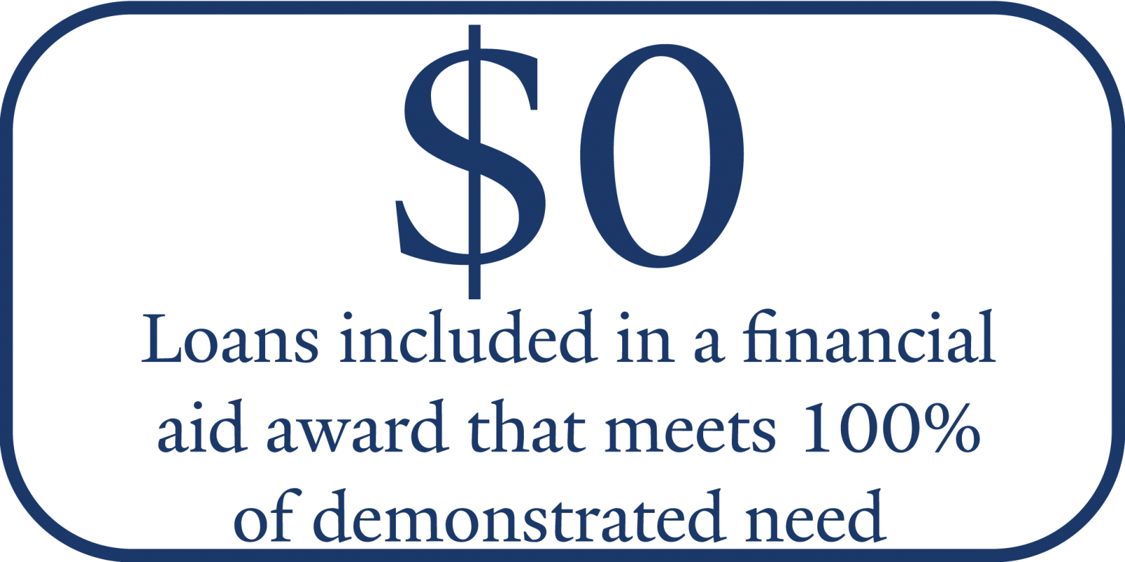 Loans included in a financial aid award that meets 100% of demonstrated need = $0
